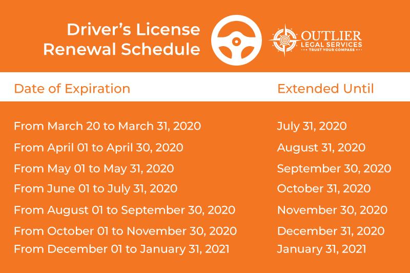 drivers-license-renewals